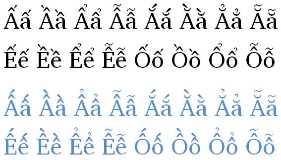 Vietnamesisch Schrift